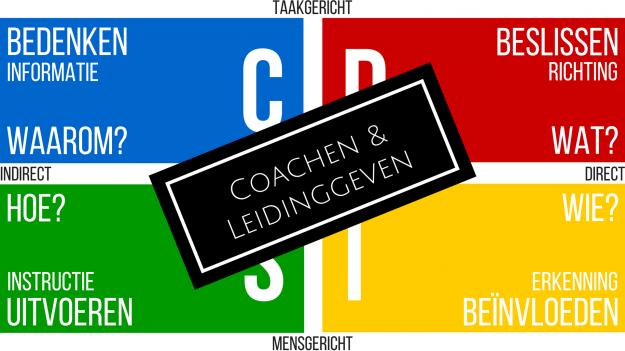 Coachen en leidinggeven met de DISC communicatiestijlen