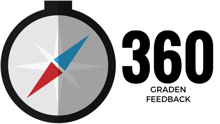 360 graden feedback formulier
