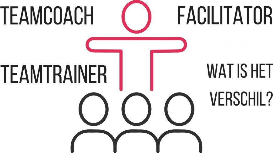 Wat is het verschil tussen een facilitator, teamcoach en teamtrainer?