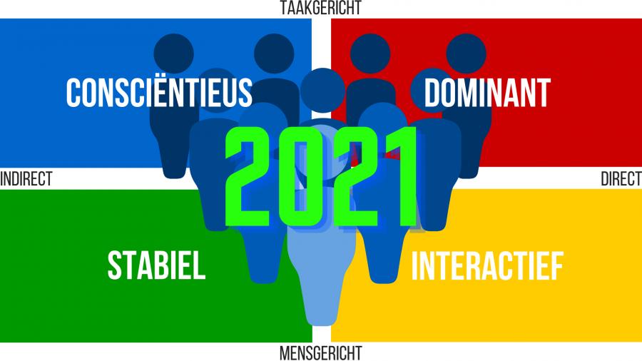 Teambuilding met DISC 2021